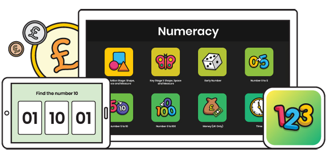 ChooseIt! Readymades Numeracy